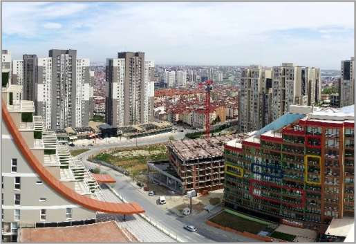 The selling of real estate in Turkey